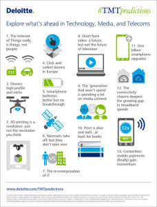 Infographic Trends 2015