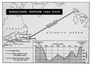 transatlantic telephone