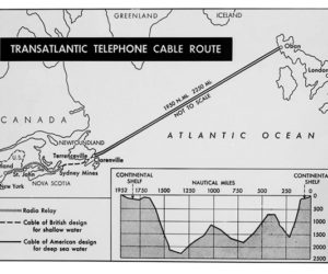 Part 3 | Transatlantic Telephone: Crossing The Ocean