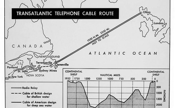 Transatlantic Telephone