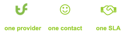 Porting phone number icons for one provider, one contact, one SLA